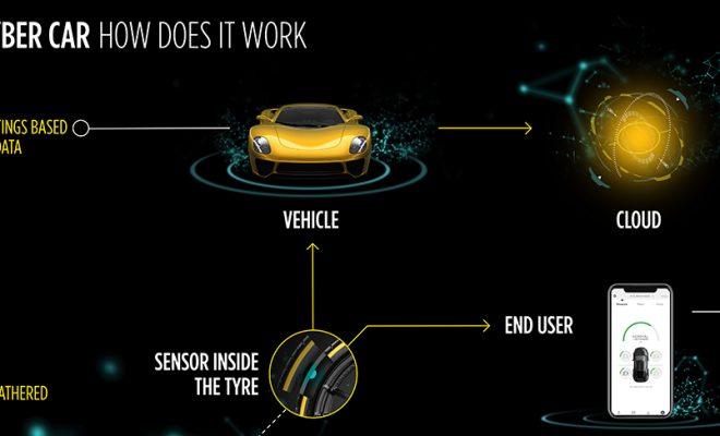 autoservice.com.gr_Cyber Car