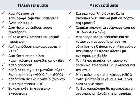 autoservice.com.gr_battery_kottas_2